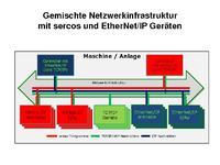 Blended infrastructure (DE).pdf