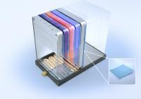 Hitzeschilde erhöhen Batteriesicherheit von Elektrofahrzeugen