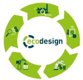 Grafik: Effizienz-Agentur NRW