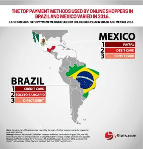 Infographic: Latin America Online Payment Methods: Full Year 2016