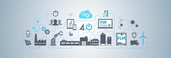 PIM als zentraler Bestandteil für die Produktkommunikation