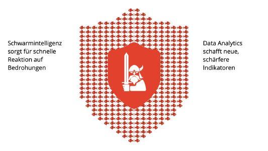 Heimdall verbindet Schwarmintelligenz mit Data Analytics für mehr Schutz