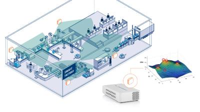 Industrial Radio Lab (IRL) Dresden and Rohde & Schwarz cooperate to research wireless technologies for industry 4.0