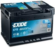 Exide Unveils New Generation Carbon Boost 2.0 Technology