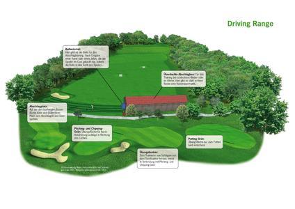 Die Driving Range, der Übungsbereich für Golfer (Quelle: 3D-Visualisierung: Martin Herkommer&Michael Schmidt; geo-scan 2007; Webseite: www.geo-scan.de / VcG)