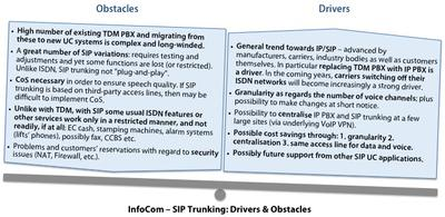 InfoCom illustrates advantages of SIP trunking replacing ISDN.