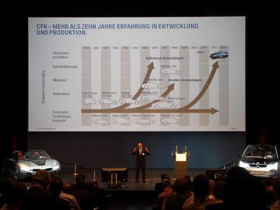 Murat Aksel, Leiter des BMW-Standortes Landshut, führte aus, wie das Project i seinen Platz im Produktionsnetzwerk der BMW Group findet