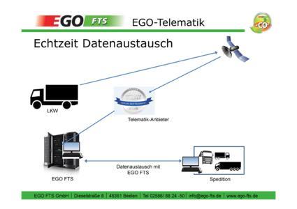 EGO FTS GmbH startet mit eigener Hardware neu in den Telematikmarkt. Bild: EGO FTS GmbH