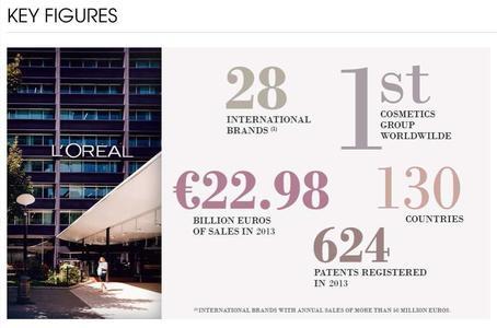 L'Oréal setzt für globales digitales Marketing auf die Sitecore Experience Plattform