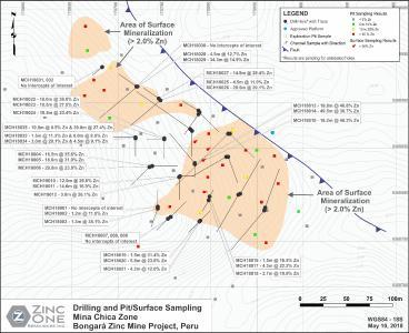 Abbildung 1: Bohr- und Gruben-/Oberflächen-Probennahmen in Zone Mina Chica