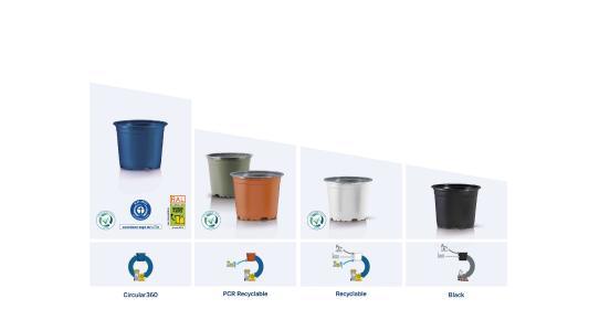 4-Stufen-Modell für Pflanztöpfe von Pöppelmann TEKU®: Mehr Transparenz hinsichtlich der Herkunft des eingesetzten Materials und der Recyclingfähigkeit