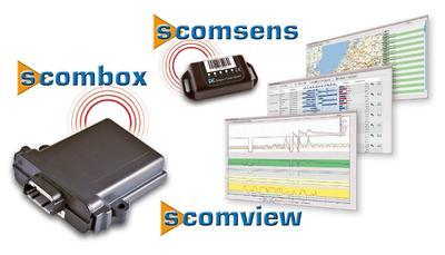 Teleservice für RUTHMANN STEIGER® nun auch mit dem Telematiksystem von Dreyer+Timm. Bild: Dreyer+Timm GmbH