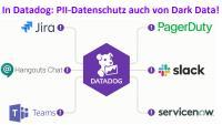 4-teilige Serie zu Datadog: Geschwindigkeitsvorteil der Datenaufbereitung in Voracity für Datadog, wie Voracity BI-Daten detailiert aufbereitet und in Datadog einspeist, mit der Visualisierung dieser aufbereiteten Daten in Datadog und zusätzlich die automatische Suche und Maskierung von sensiblen PII-Daten!