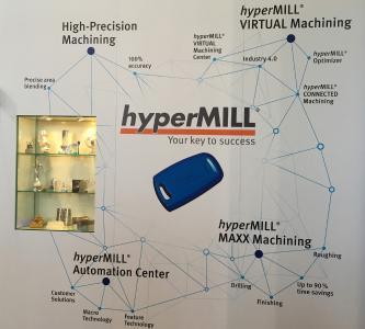 """OPEN MIND zeigte auf der EMO Präsentationen unter dem Motto """"hyperMILL® – ihr Schlüssel zum Erfolg"""" / Quelle: OPEN MIND"""