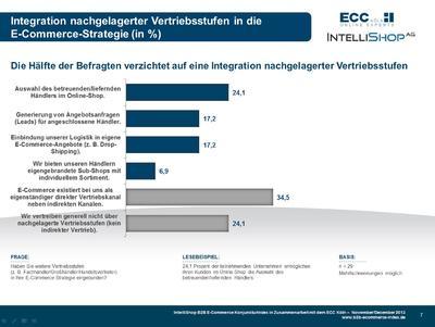 B2B E-commerce Konjunkturindex 11+12-2013 - Vertriebsstufen