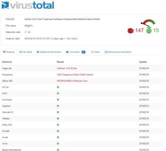 Screenshot VirusTotal.com (Google) vom 16.02.2016 – über eine Woche nach dem Bekanntwerden der ersten Angriffe, haben erst 3 von 54 Virenscannern den Trojaner erkannt