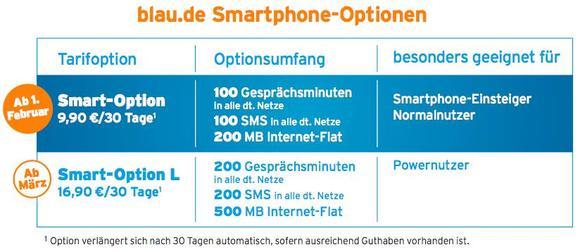 Smartphone-Einsteiger sparen jetzt noch schlauer mit der neuen blau.de Smart-Option