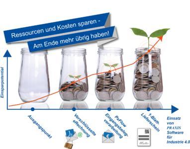 Die Möglichkeiten mit Industrie 4.0 bieten den Rohstoffwerken ungeahnte Möglichkeiten um Kosten und Ressourcen in der Verwaltung zu sparen. Kundenservice ist dabei inbegriffen und immer dabei
