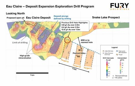 Figure 1: Illustrates targets that will test a one-kilometer down plunge extension of the Eau Claire deposit. These target areas were derived from structural geometries associated with newly acquired gradient array IP data as well geological and geochemical information obtained up-dip from the target zones
