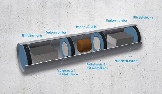 Prüfaufbau zur Messung der Radondiffusion an DOYMA Dichtungssystemen
