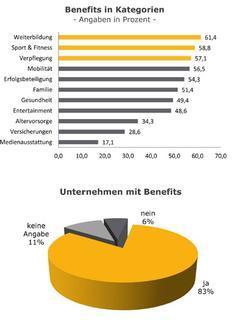 benefits-2-total.jpg