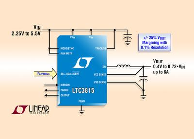 6A Synchronous Step-Down DC/DC Converter with Digital Power System