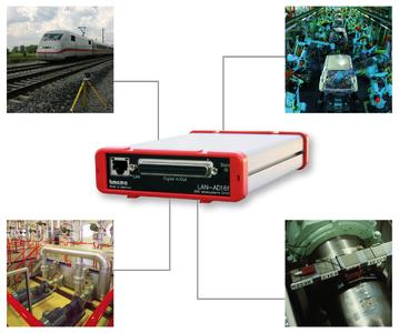 Networked measurement technology with DAQ system LAN-AD16f (LAN)