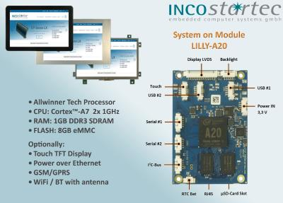 Embedded System On Module - LILLY-A20 SBP
