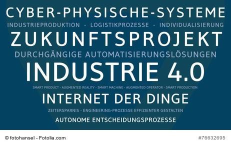 LEANmagazin Kommentar: Lean 4.0 – das Unternehmen der Zukunft!