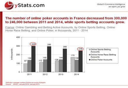 Poker sm svenska spel
