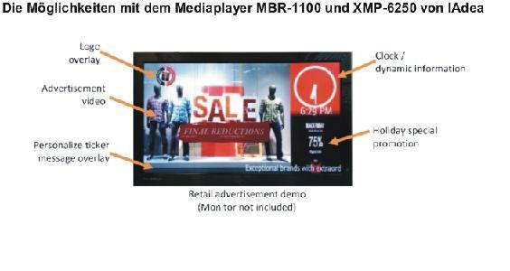 Möglichkeiten MBR-1100 und XMP-6250.jpg
