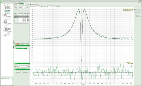 QuCoa is an integrated solution for data acquisition and analysis using the unique T2 time-tagging mode of PicoQuant's TCSPC electronics