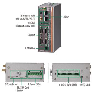 Axiomtek Introduced Hardened RISC-based Rugged Din-rail Embedded System for IIoT - rBOX630