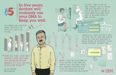 5 in 5 Storymap - Doctors Will User Your DNA To Keep You Well