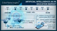 Artificial Intelligence (AI) in Education Market to grow at 45% CAGR to 2024| By Key Vendors: Amazon Web Services, Blackboard Inc., Blippar