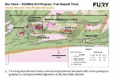 Fury Receives Drill Permits for Eau Claire Project in Quebec