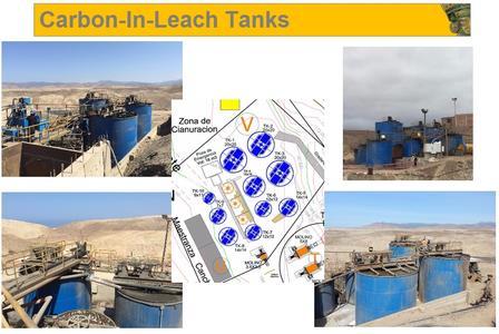 Carbon in Leach Tanks