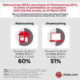 Omnichannel Blends Online and Brick and Mortar Retail