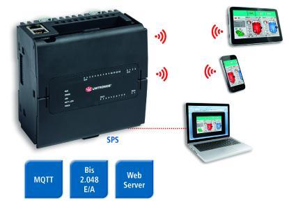 Spectra Virtual HMI UniStream Serie