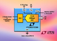 12-Bit, 1-/2-Channel 500ksps SAR ADCs Offer Compact Solution Size and Low Power