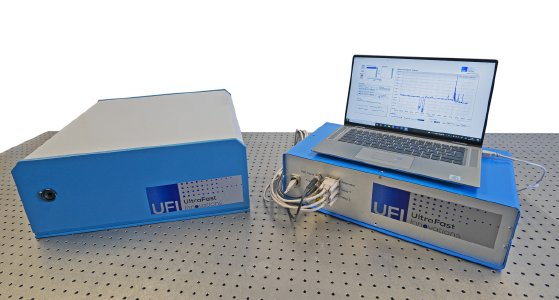 TUNDRA: UFI's third-order autocorrelator for characterization of high-intensity laser contrast