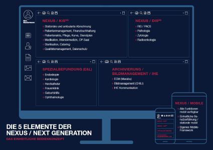 NEXUS / NEXT GENERATION