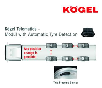 Kögel trailer telematics module with automatic tyre detection