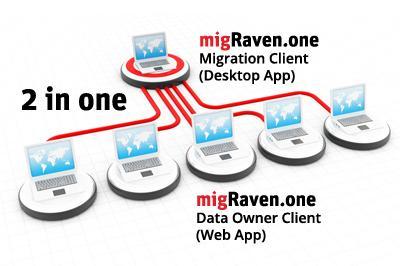 migRaven.one web client