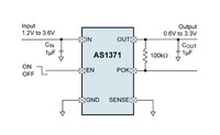 austriamicrosystems introduces 400mA low input voltage ultra low dropout regulator