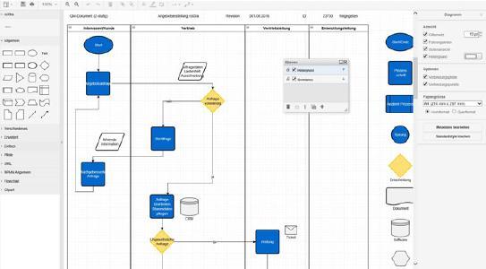 Erstellen Sie beliebige Diagramme wie Flowcharts, Prozesslandschaften oder Organigramme direkt in der Weboberfläche der QM-Software roXtra