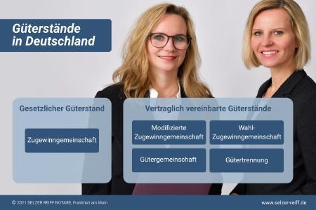 Infografik: Güterrecht und Güterstände in Deutschland - Selzer Reiff Notare