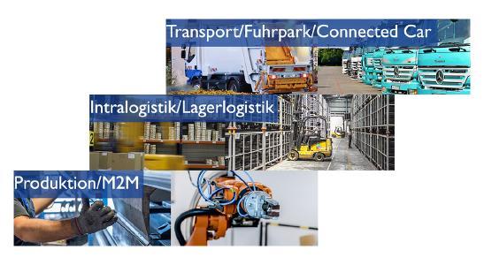 In einer umfangreichen Online-Übersicht stellt die Mediengruppe Telematik-Markt.de neue Systeme und Updates von geprüften Anbietern der TOPLIST der Telematik vor. Bild: Telematik-Markt.de