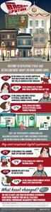 Dynatrace-Studie: Weihnachts-Shopping wird immer digitaler