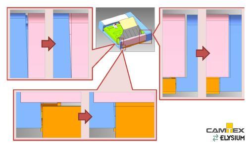 Außenhülle mit CADdoctor SX 4: Methode zum Füllen von Spalten zwischen Teilen